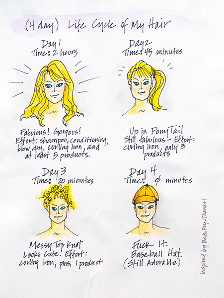 women-people-humor-illustration-cartoon-by Jody Levinson - I See Funny People3